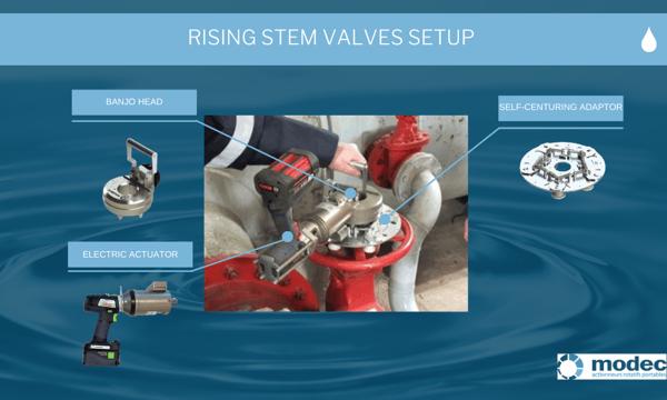 rising step valve setup