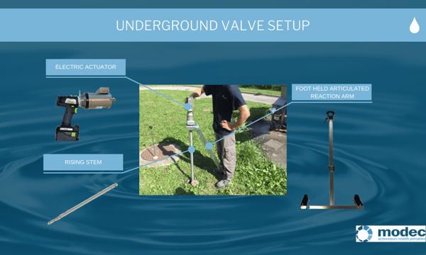 underground valve setup